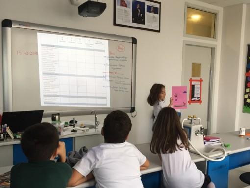 İTA Okulları İlkokulu ve Ortaokulu